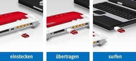 AVM FRITZ!WLAN Stick AC 430 MU-MIMO 433 Mbit/s