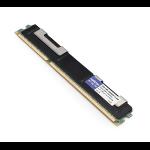 AddOn Networks UCS-MR-1X322RV-A-AM memory module 32 GB 1 x 32 GB DDR4 2400 MHz ECC