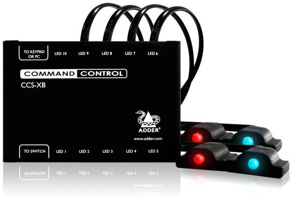 ADDER LED Light Module