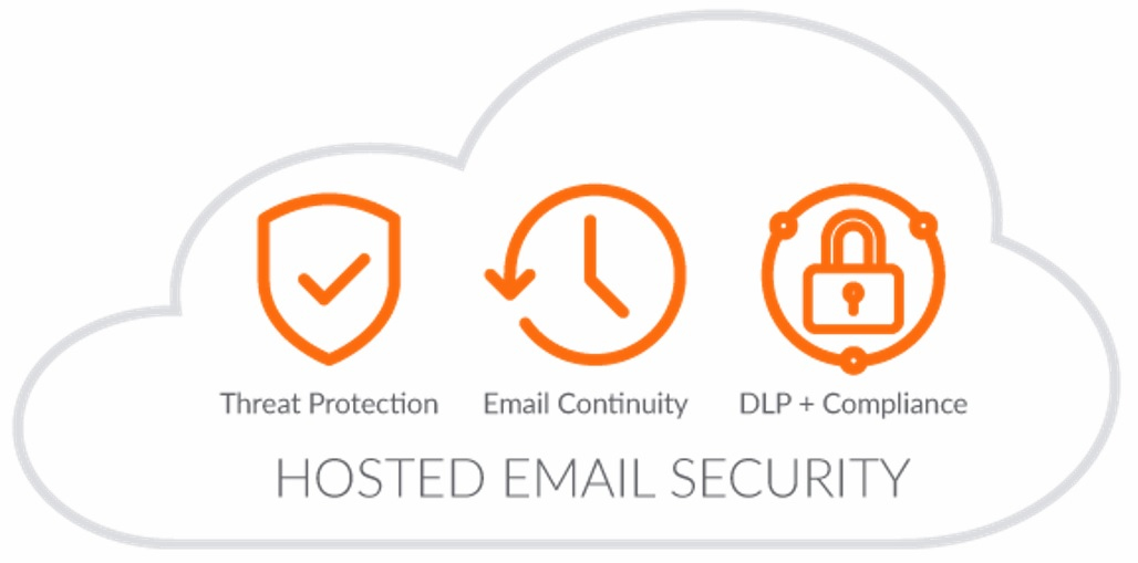 SonicWall Hosted Email Security 250-499 licencia(s) Licencia