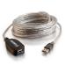 C2G 5m USB A M/FM Cable