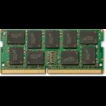 HP 4 GB (1 x 4 GB) DDR4-2133 ECC RAM