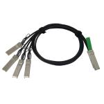 IBM QSFP+, 3m InfiniBand cable QSFP+