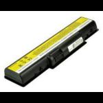 2-Power CBI3223A rechargeable battery