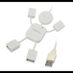 LogiLink Hangman 480 Mbit/s White