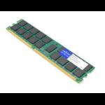 AddOn Networks 16GB DDR4-2133MHz memory module ECC 726719-B21-AM