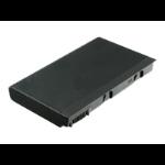 2-Power CBI2003B Lithium-Ion (Li-Ion) 4800mAh 14.8V rechargeable battery