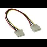 InLine 29650D power cable Multicolor 1 m