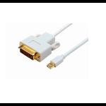 Microconnect Mini Displayport - DVI, M/M 1 m DVI-D White