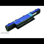 2-Power CBI3256B rechargeable battery