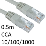 TARGET RJ45 (M) to RJ45 (M) 10/100/1000 Network 6 0.5m Grey OEM Moulded Boot CCA Economy Network Cable