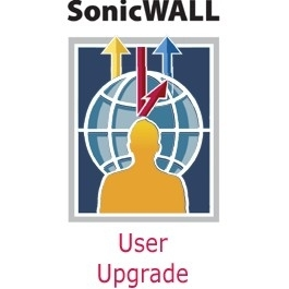 SonicWall Aventail SRA EX-6000 25-50 Users Upgrade HA (EX-1500/1600)