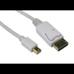 Cables Direct Mini DP - DP 5m Mini DisplayPort DisplayPort White