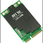 Mikrotik R11e-2HnD RF Wireless Internal