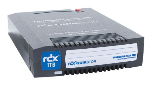 Overland-Tandberg RDX QuikStor 1000 GB