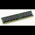 MicroMemory Kit 2x2GB DDR 266Mhz ECC 4GB DDR 266MHz ECC memory module