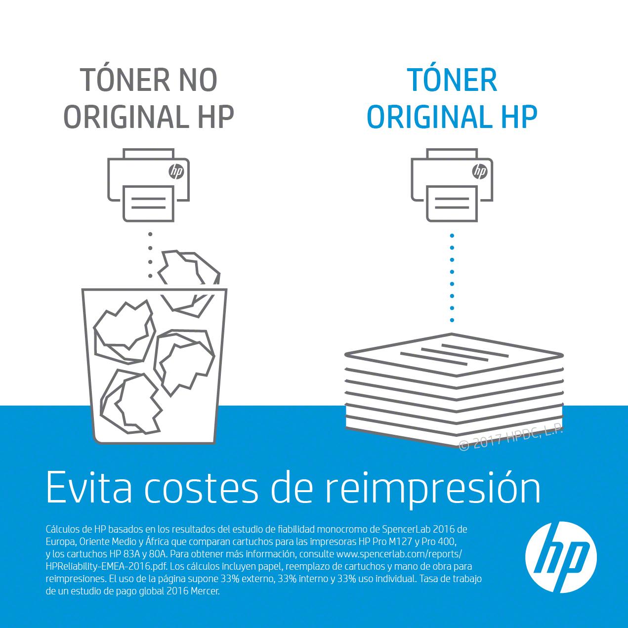 HP 646A Original Cian 1 pieza(s)