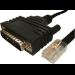 Cisco CAB-CONAUX= serial cable Black 1.8 m DB25 RJ-45
