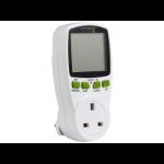 EnerGenie ENER007 energy cost meter AC,Battery