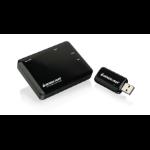 iogear GWAVRKIT AV transmitter & receiver AV extender