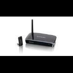 iogear HD Display Kit HDMI + VGA (D-Sub) Desktop wireless presentation system