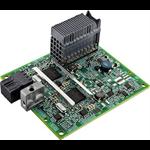 Lenovo Flex System EN2024