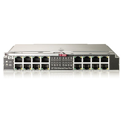 Hewlett Packard Enterprise 1GB Ethernet Pass-Thru Mod network switch module Fast Ethernet,Gigabit Ethernet