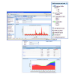 HP IMC Network Traffic Analyzer