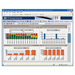 HP Storage Essentials Backup Manager 1TB License