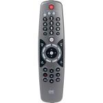 VOXX OARN03S Remote Control