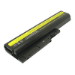 Lenovo 42T4620 rechargeable battery