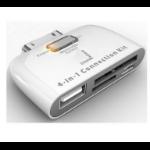 Urban Factory ICR02UF USB 2.0 White card reader