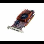 VisionTek Radeon 7750 SFF 2GB GDDR5 2x DP Radeon HD 7750