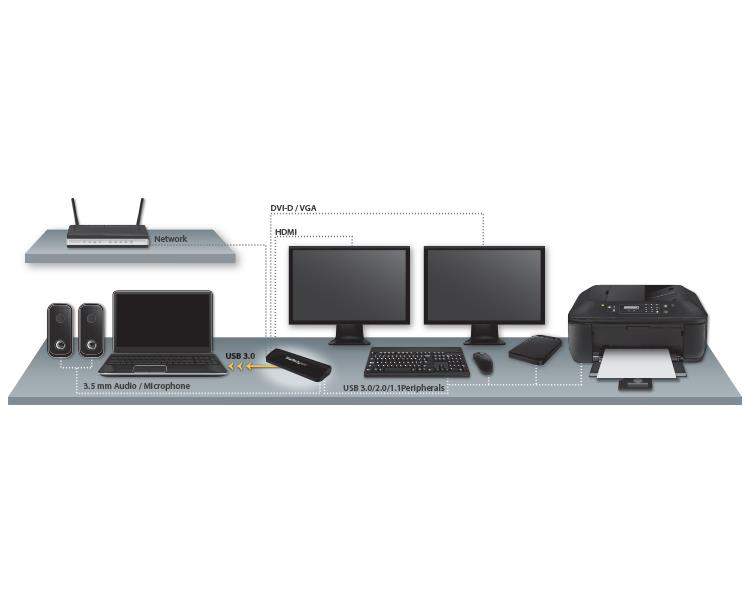 StarTech com HDMI and DVI/VGA Dual-Monitor Docking Station for Laptops -  USB 3 0 USB3SDOCKHDV