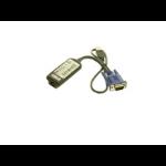 HP Inc. ADAPTER HP BL45P USB CAT5 CBLE