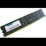 Hypertec HYR12112841GBOE (Legacy) memory module 1 GB DDR 266 MHz ECC