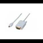 Hypertec 128002-HY video cable adapter 2 m DisplayPort Mini DisplayPort White