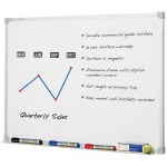 QUARTET WHITEBOARD PENRITE PREMIUM 600X600MM