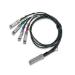 Mellanox Technologies MCP7F00-A003R26N cable infiniBanc 3 m QSFP28 4x SFP28 Negro