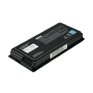 2-Power CBI2076A Lithium-Ion (Li-Ion) 4400mAh 10.8V rechargeable battery