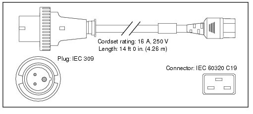 Catalyst 6000 Switch - Power Cord Ac 250vac 16a Intl