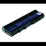 2-Power CBI1082B rechargeable battery
