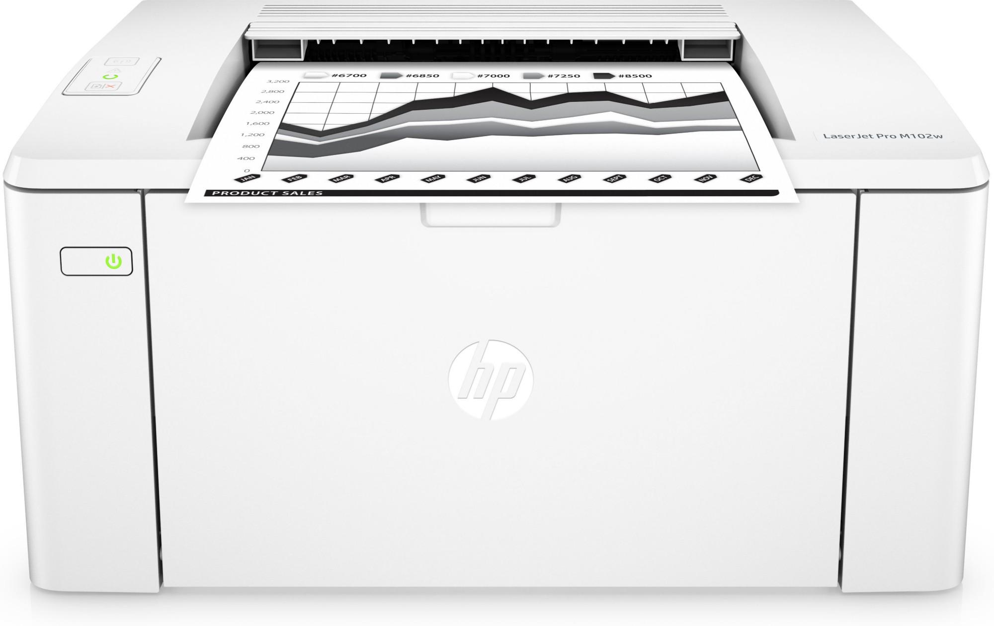 HP LaserJet Pro Pro M102w Printer