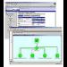 HP OpenView Storage Operations Manager EVA3000 Migration 1 TB per EVA LTU