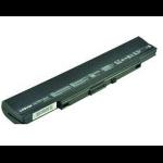 2-Power CBI3263B rechargeable battery