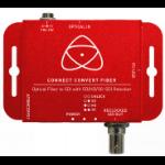 Atomos ATOMCCV-FS1 video converter Active video converter