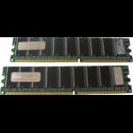 Hypertec 512MB PC2100 0.5GB DDR 266MHz ECC memory module