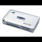 Integral USB 2.0 MultiCard Reader USB 2.0 White card reader