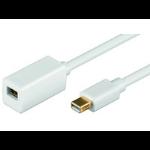 Microconnect MDPMDPF2 2m Mini Displayport Mini Displayport White DisplayPort cable