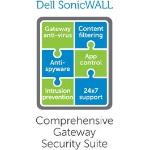 SonicWall Gateway Anti-Malware